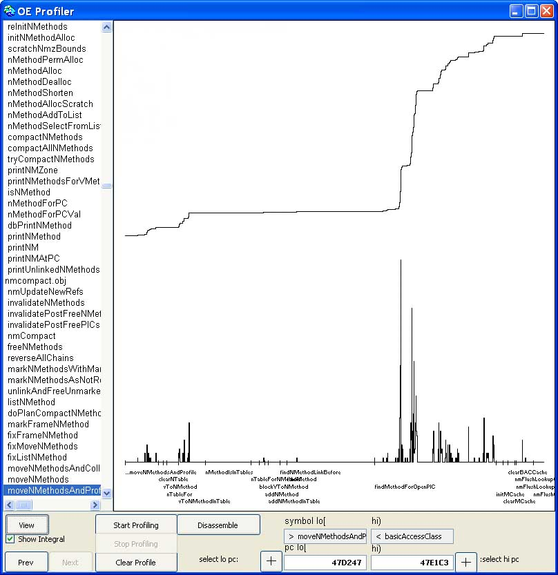 VisualWorks VM Profiler